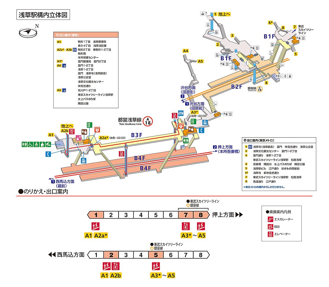 浅草駅構内図