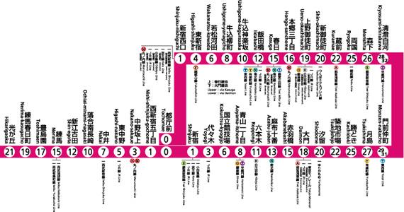 構内図 目黒 駅の情報 ジョルダン