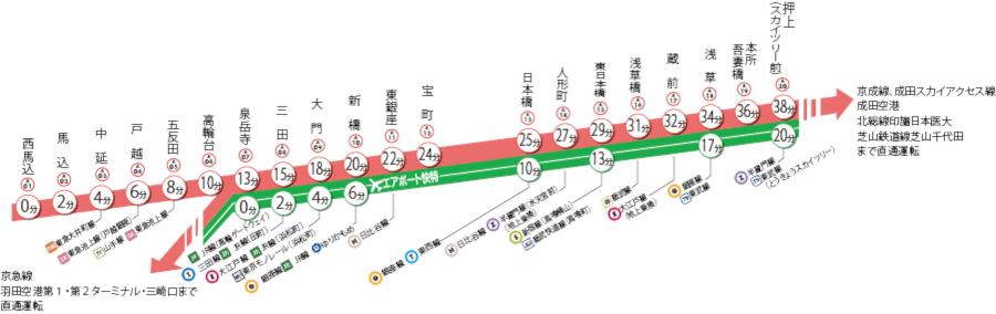 https://www.kotsu.metro.tokyo.jp/subway/stops/i/popup_asakusa.png